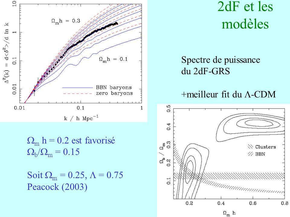 2dF et les modèles Spectre de puissance du 2dF-GRS
