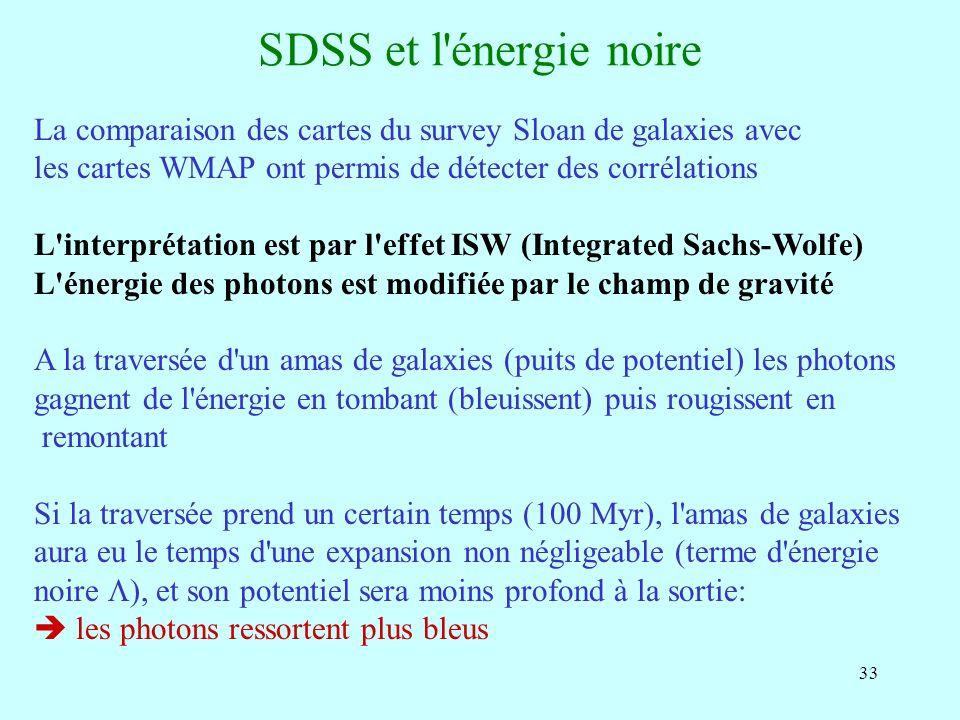 SDSS et l énergie noire La comparaison des cartes du survey Sloan de galaxies avec. les cartes WMAP ont permis de détecter des corrélations.