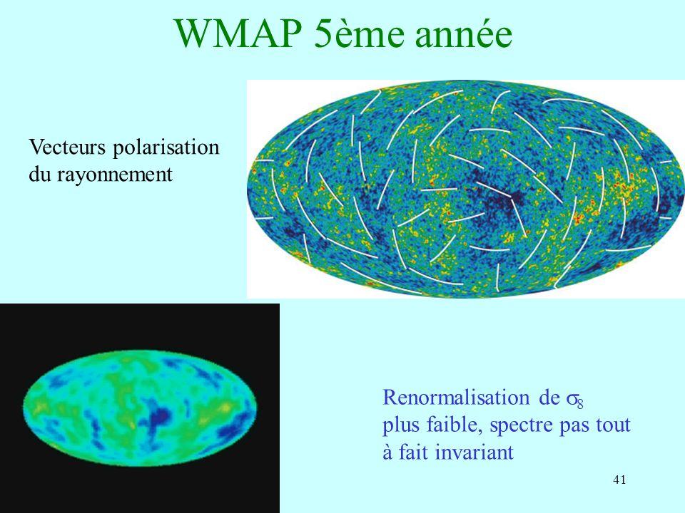 WMAP 5ème année Vecteurs polarisation du rayonnement