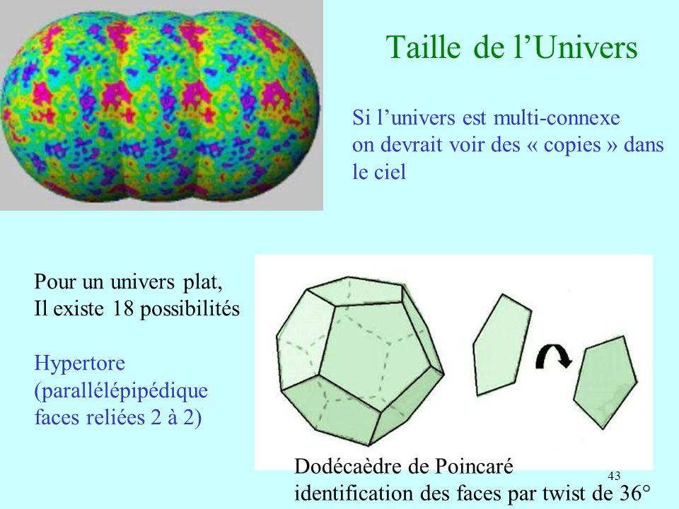 Taille de l'Univers Si l'univers est multi-connexe