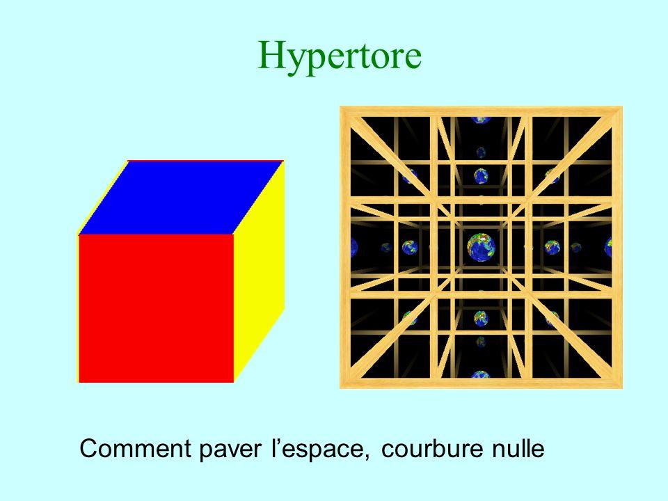 Hypertore Comment paver l'espace, courbure nulle