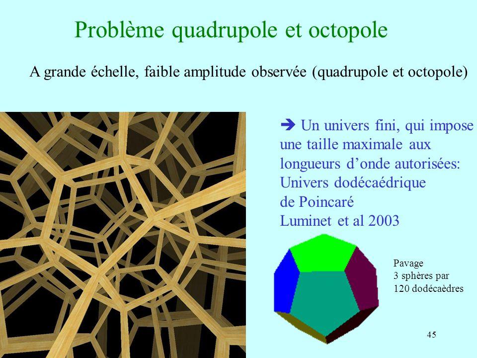 Problème quadrupole et octopole
