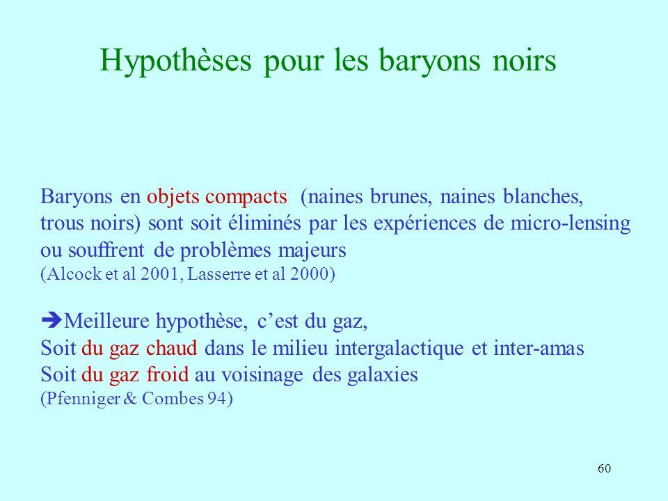 Hypothèses pour les baryons noirs