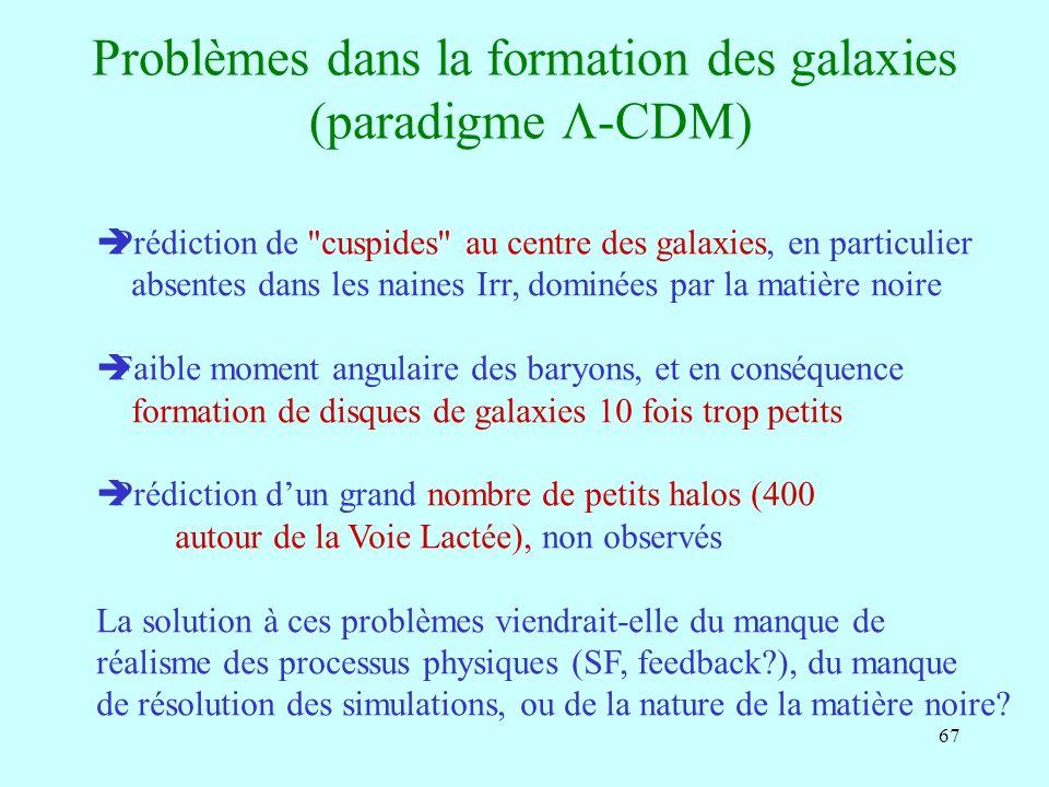 Problèmes dans la formation des galaxies (paradigme L-CDM)