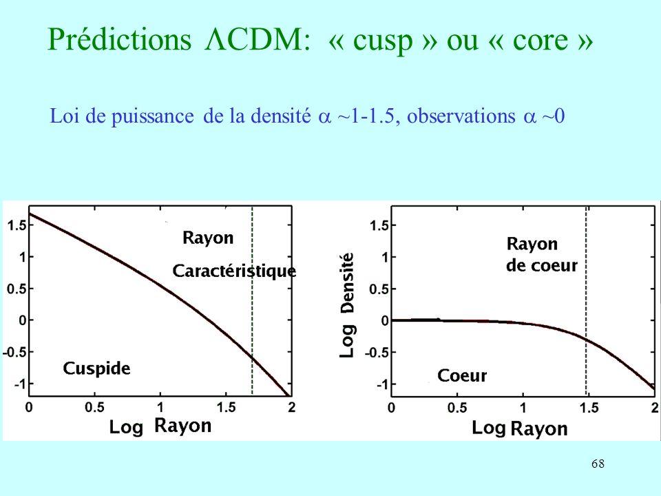 Prédictions LCDM: « cusp » ou « core »