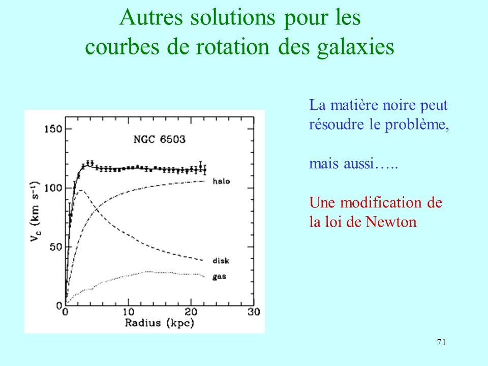 Autres solutions pour les courbes de rotation des galaxies