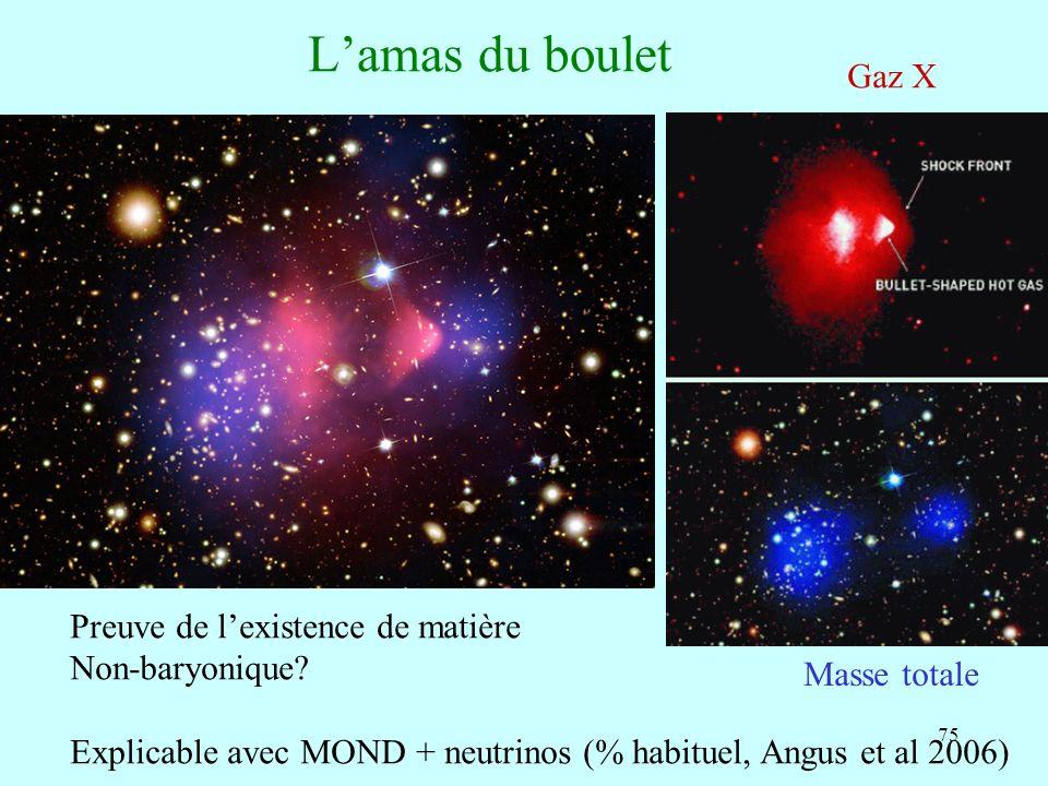 L'amas du boulet Gaz X Preuve de l'existence de matière