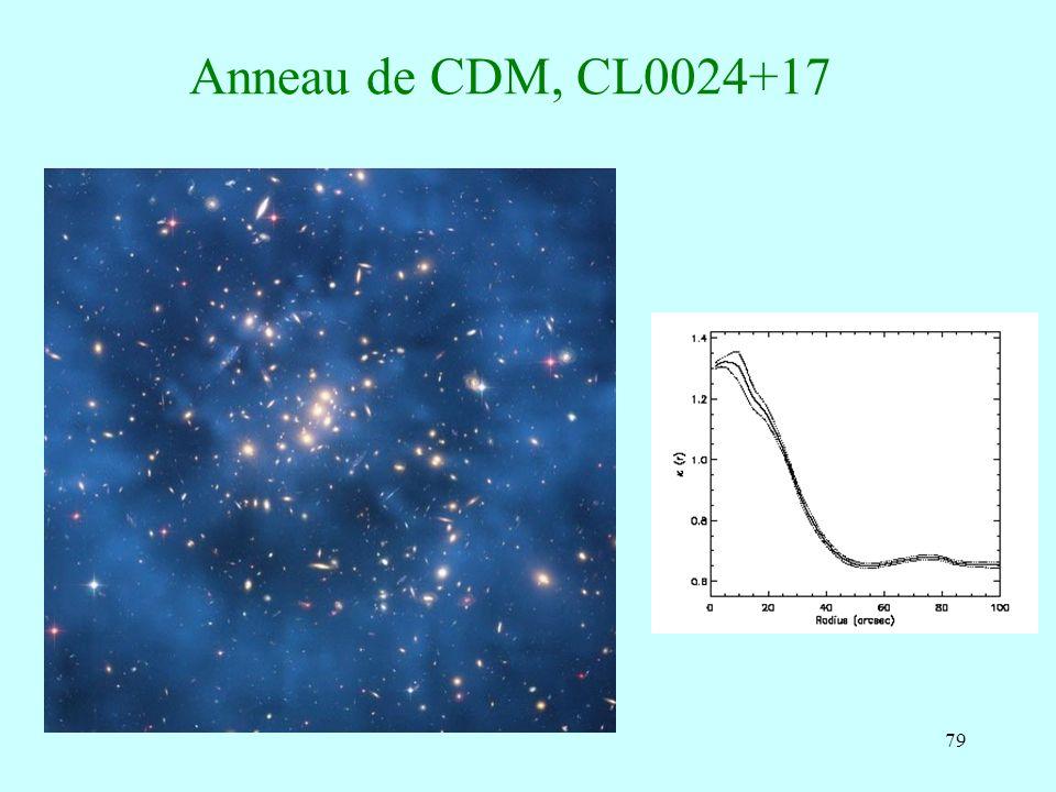 Anneau de CDM, CL0024+17