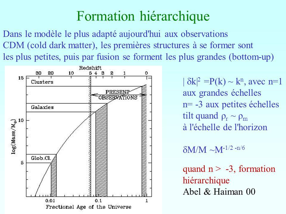 Formation hiérarchique