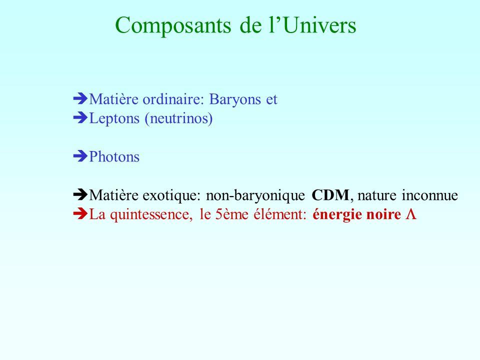 Composants de l'Univers