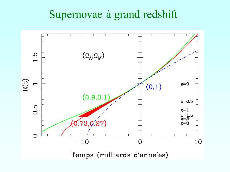 Supernovae à grand redshift