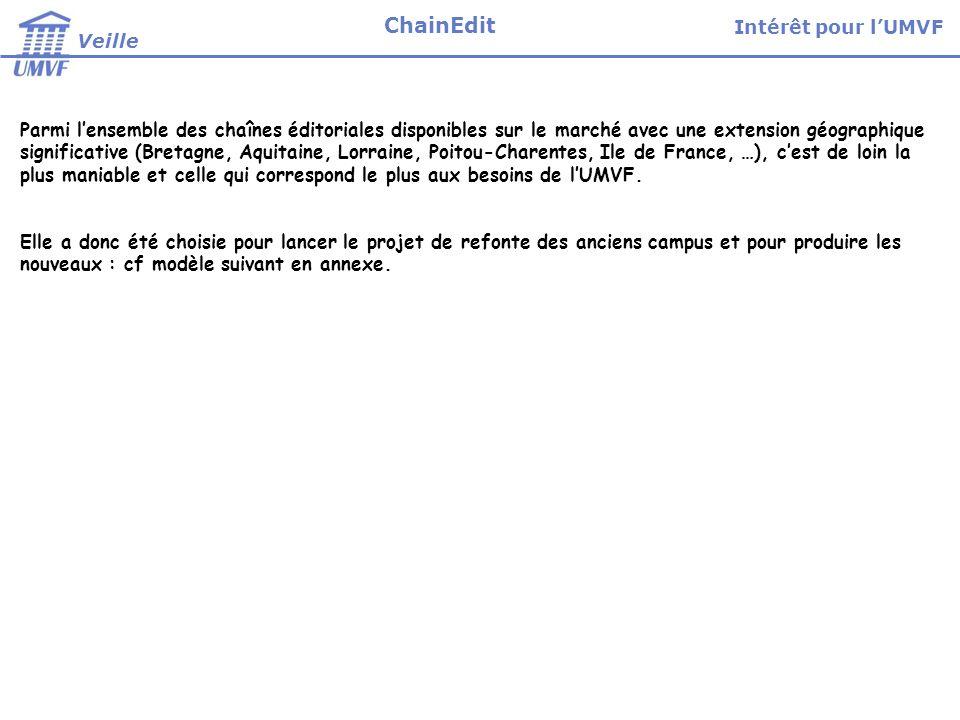 ChainEdit Intérêt pour l'UMVF Veille