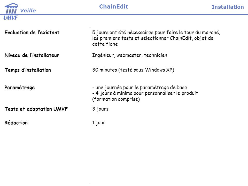 ChainEdit Installation Veille Evaluation de l'existant