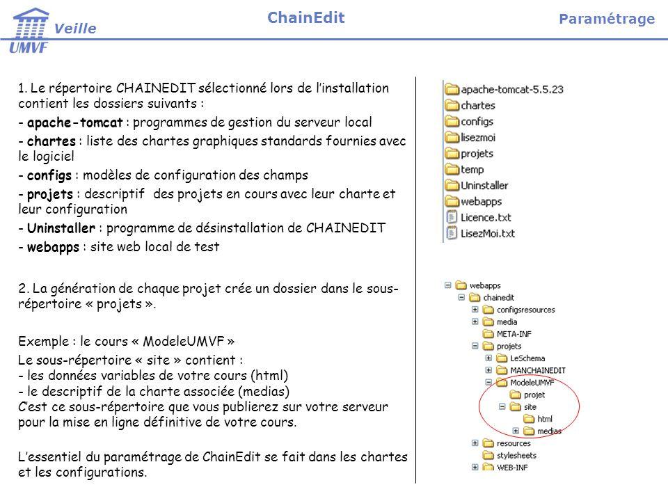 ChainEdit Paramétrage Veille