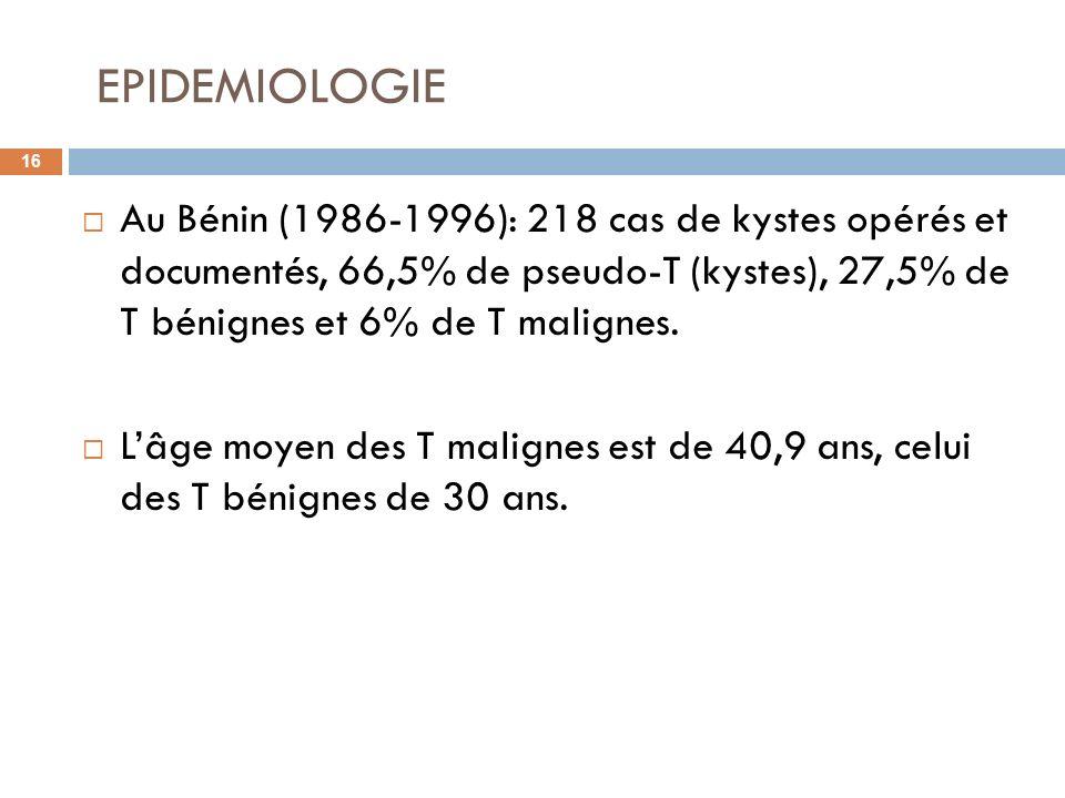 EPIDEMIOLOGIE Au Bénin (1986-1996): 218 cas de kystes opérés et documentés, 66,5% de pseudo-T (kystes), 27,5% de T bénignes et 6% de T malignes.