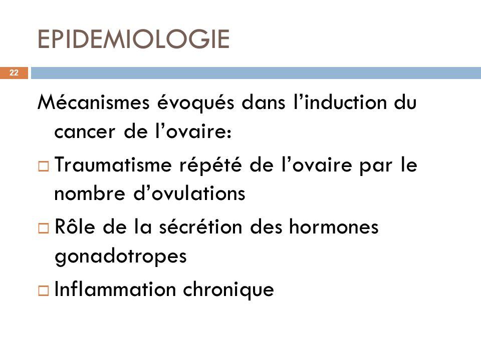 EPIDEMIOLOGIEMécanismes évoqués dans l'induction du cancer de l'ovaire: Traumatisme répété de l'ovaire par le nombre d'ovulations.