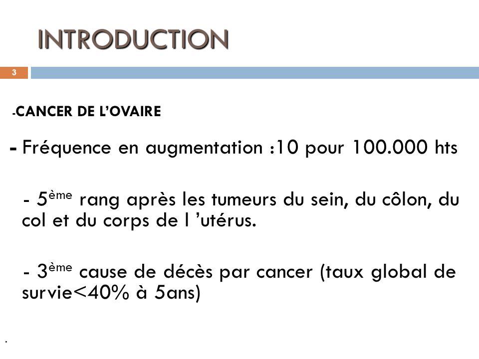 INTRODUCTION -CANCER DE L'OVAIRE. - Fréquence en augmentation :10 pour 100.000 hts.