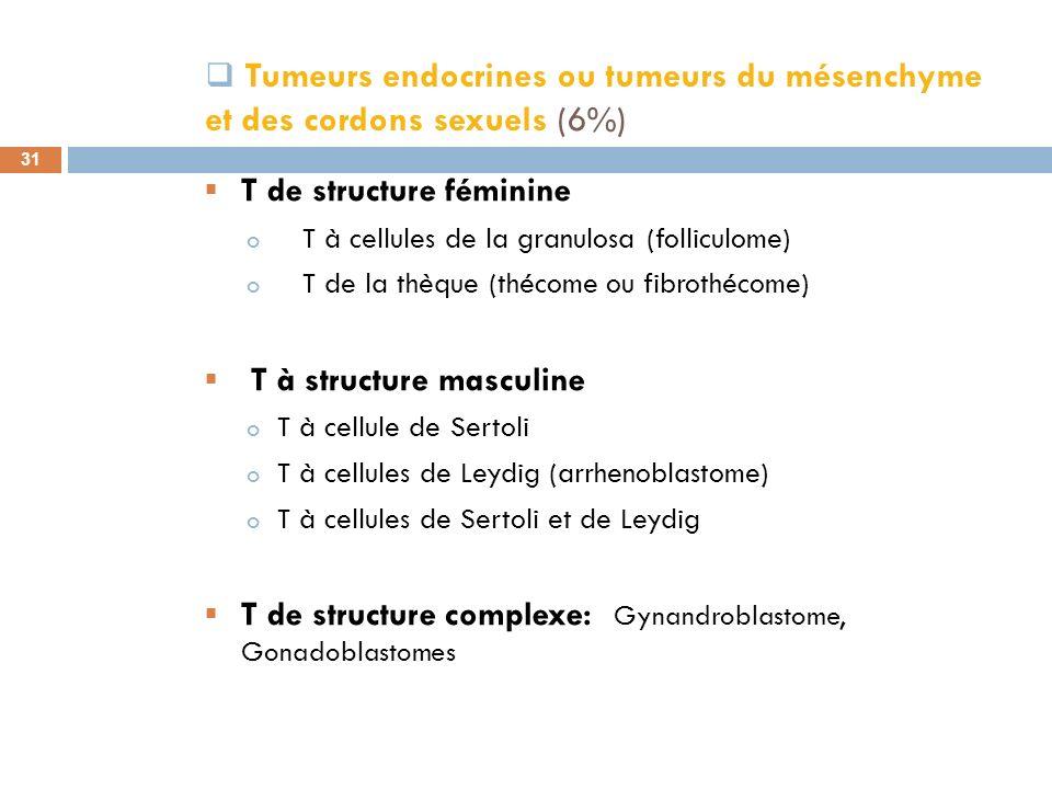 Tumeurs endocrines ou tumeurs du mésenchyme et des cordons sexuels (6%)