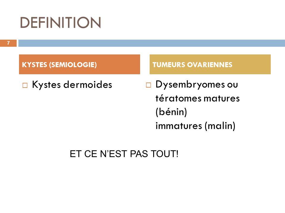 DEFINITION Kystes dermoides