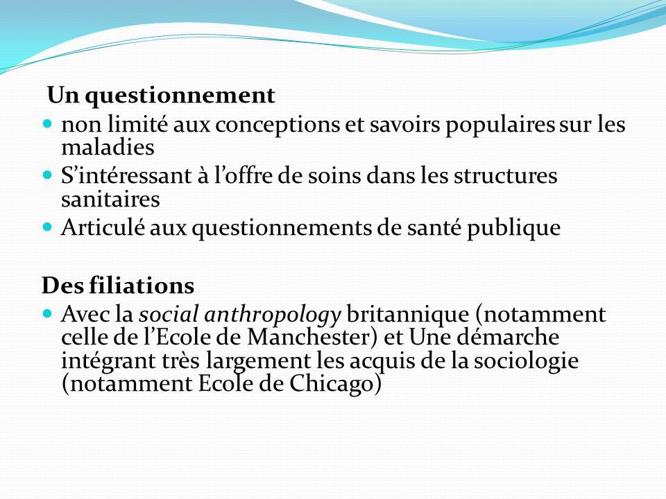 Questions de terminologie (3)
