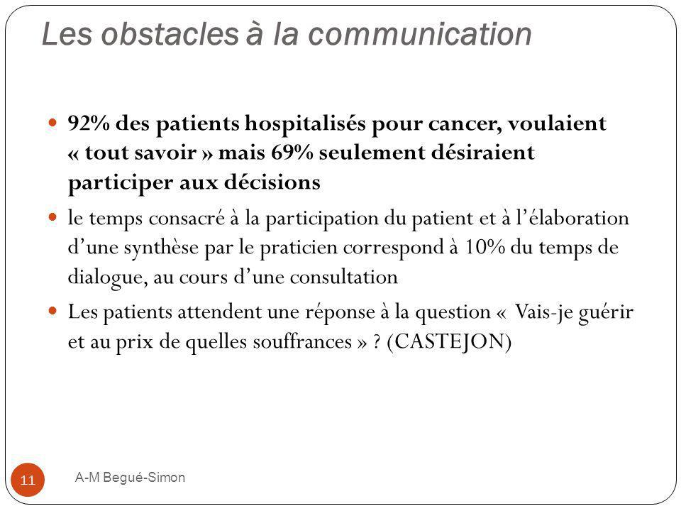 Les obstacles à la communication