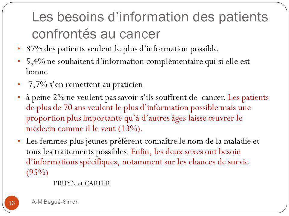 Les besoins d'information des patients confrontés au cancer