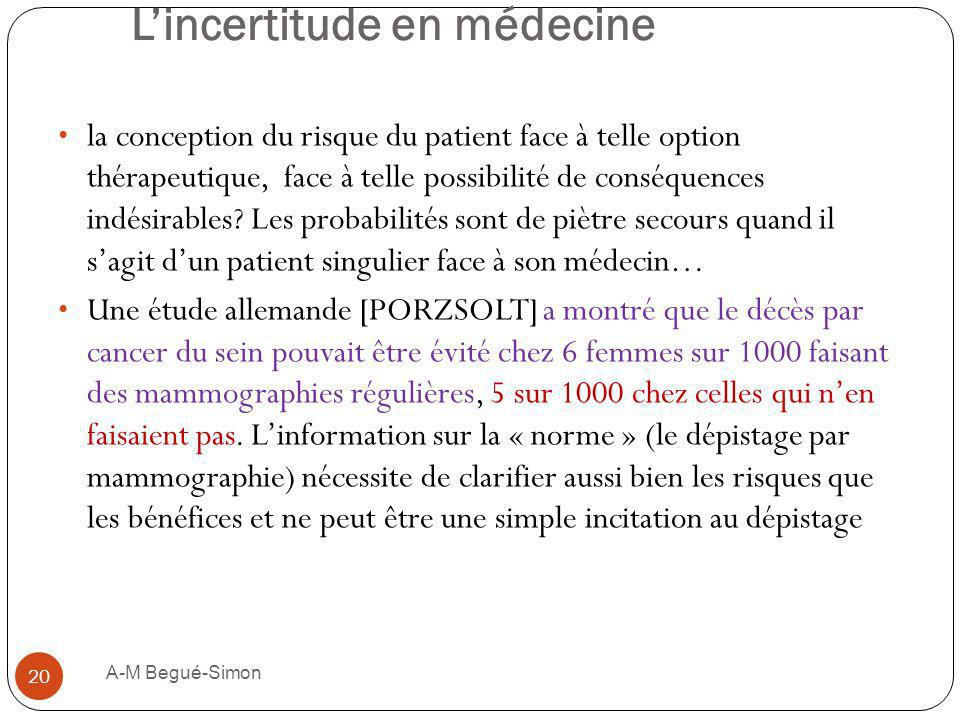 L'incertitude en médecine