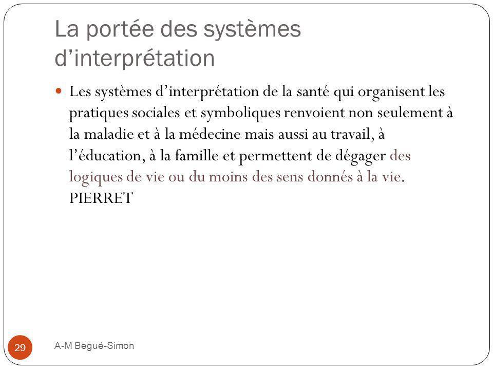La portée des systèmes d'interprétation