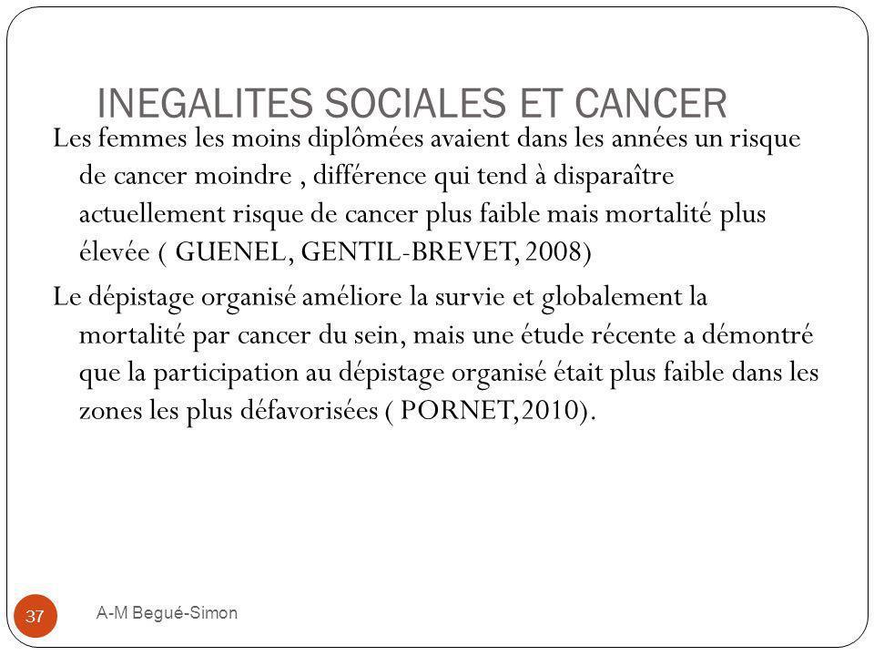 INEGALITES SOCIALES ET CANCER
