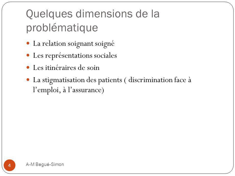 Quelques dimensions de la problématique