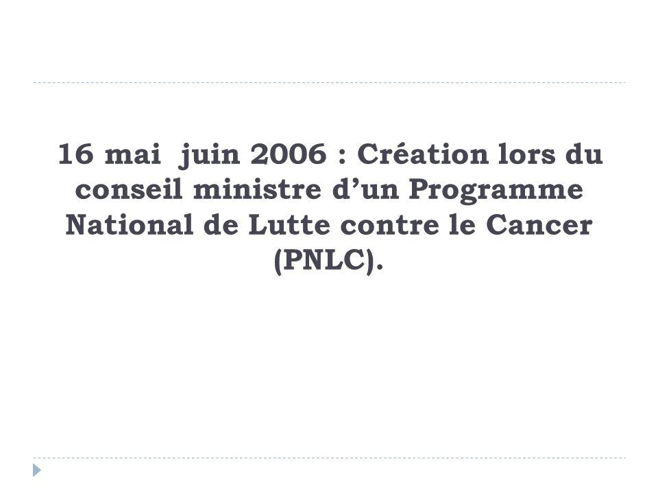 16 mai juin 2006 : Création lors du conseil ministre d'un Programme National de Lutte contre le Cancer (PNLC).
