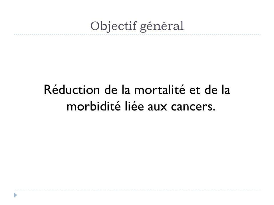 Réduction de la mortalité et de la morbidité liée aux cancers.