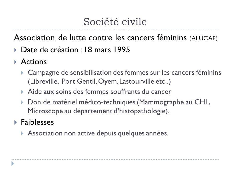 Société civile Association de lutte contre les cancers féminins (ALUCAF) Date de création : 18 mars 1995.