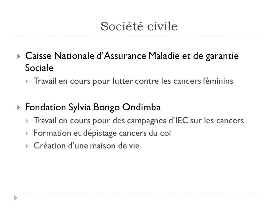 Société civile Caisse Nationale d'Assurance Maladie et de garantie Sociale. Travail en cours pour lutter contre les cancers féminins.