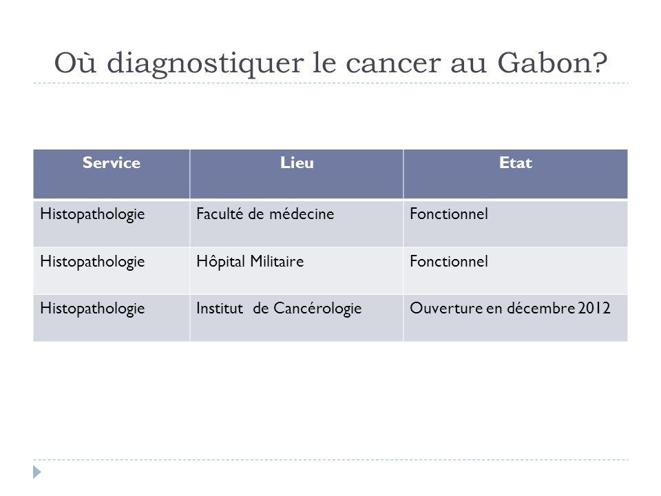 Où diagnostiquer le cancer au Gabon