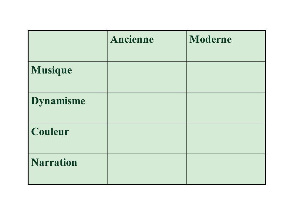 Ancienne Moderne Musique Dynamisme Couleur Narration