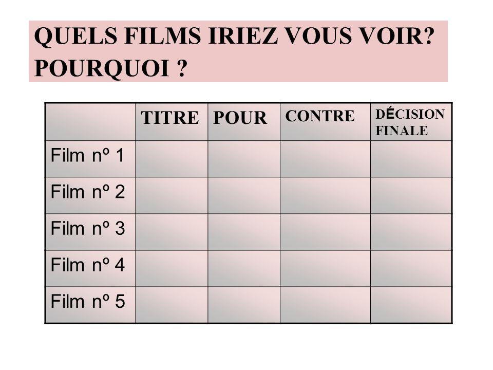 QUELS FILMS IRIEZ VOUS VOIR POURQUOI
