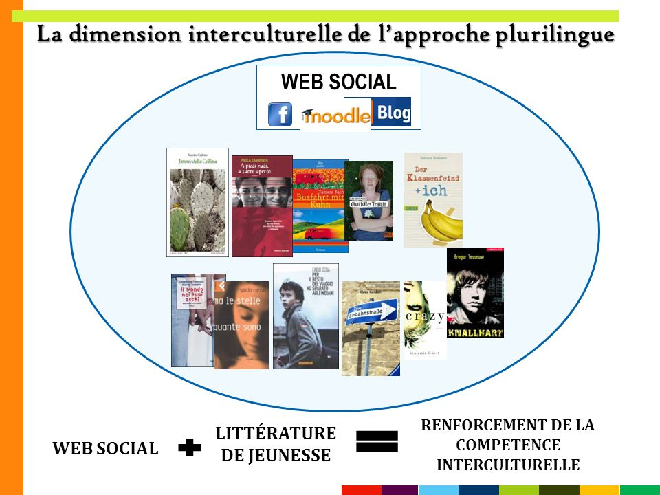 La dimension interculturelle de l'approche plurilingue