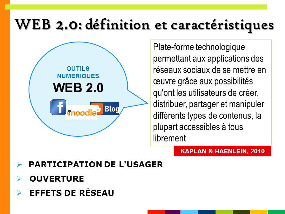 WEB 2.0: définition et caractéristiques