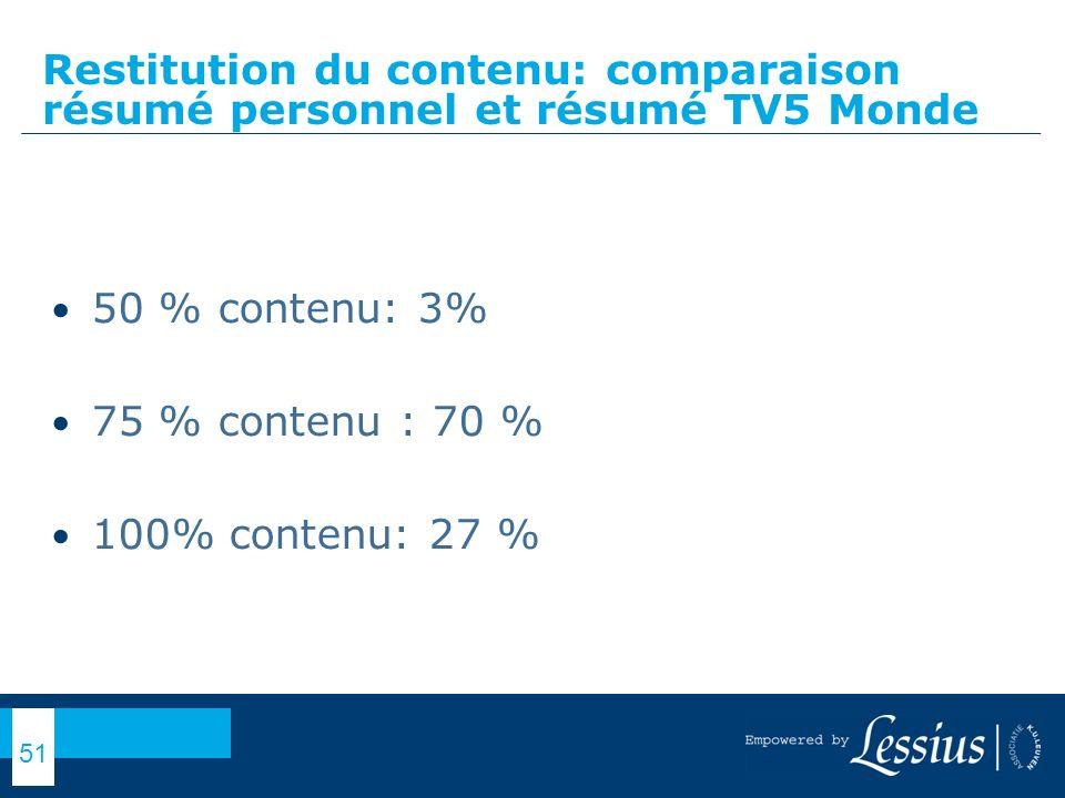 Restitution du contenu: comparaison résumé personnel et résumé TV5 Monde