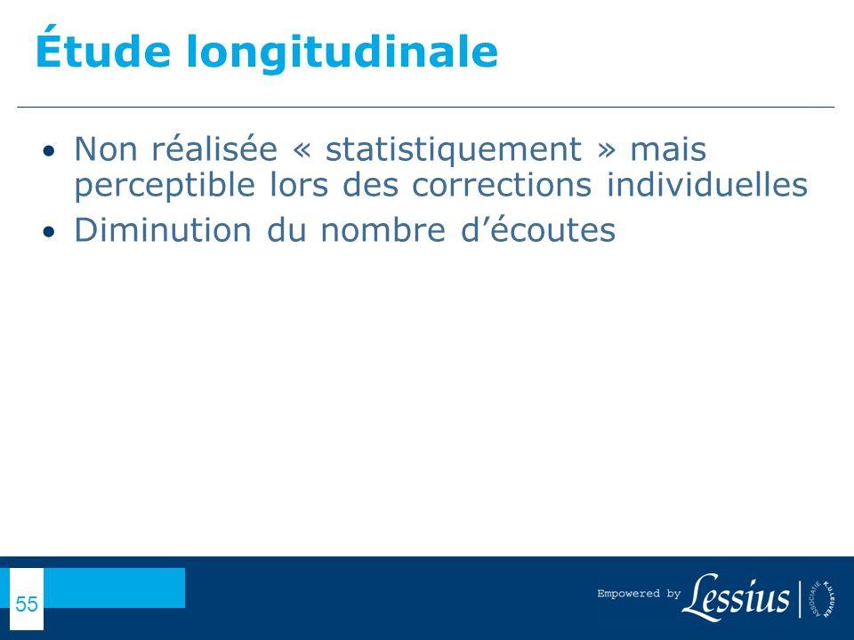 Étude longitudinale Non réalisée « statistiquement » mais perceptible lors des corrections individuelles.