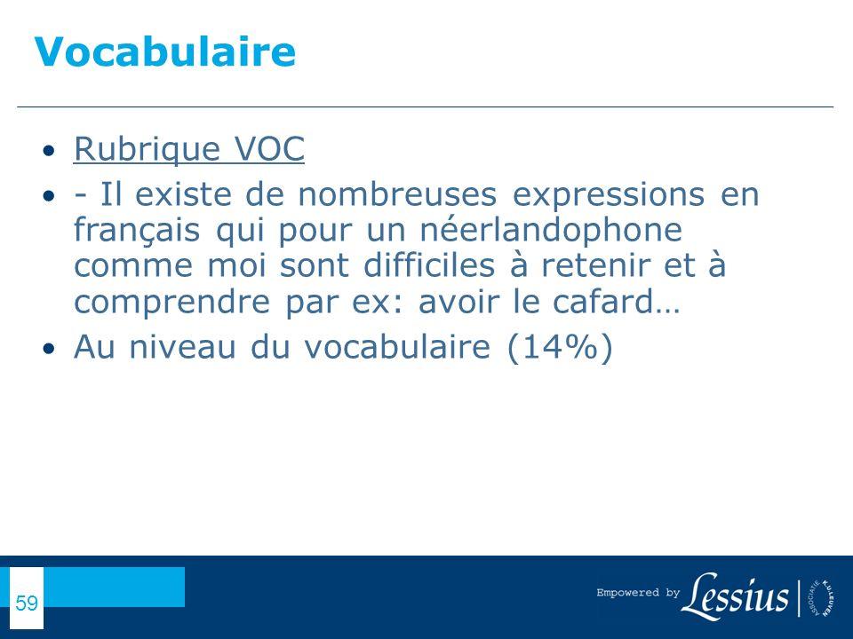 Vocabulaire Rubrique VOC