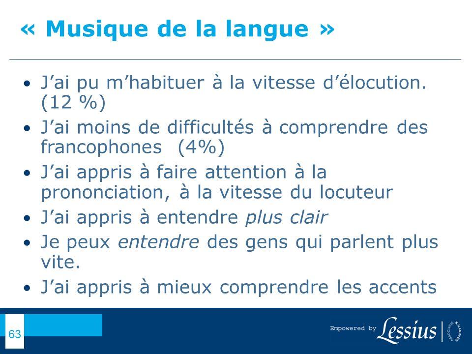 « Musique de la langue » J'ai pu m'habituer à la vitesse d'élocution. (12 %) J'ai moins de difficultés à comprendre des francophones (4%)