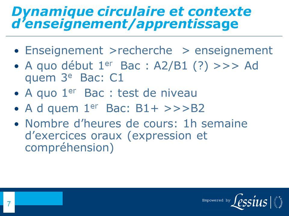 Dynamique circulaire et contexte d'enseignement/apprentissage