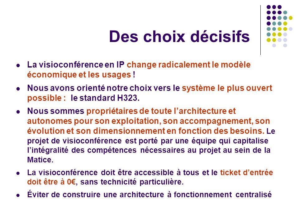 Des choix décisifs La visioconférence en IP change radicalement le modèle économique et les usages !