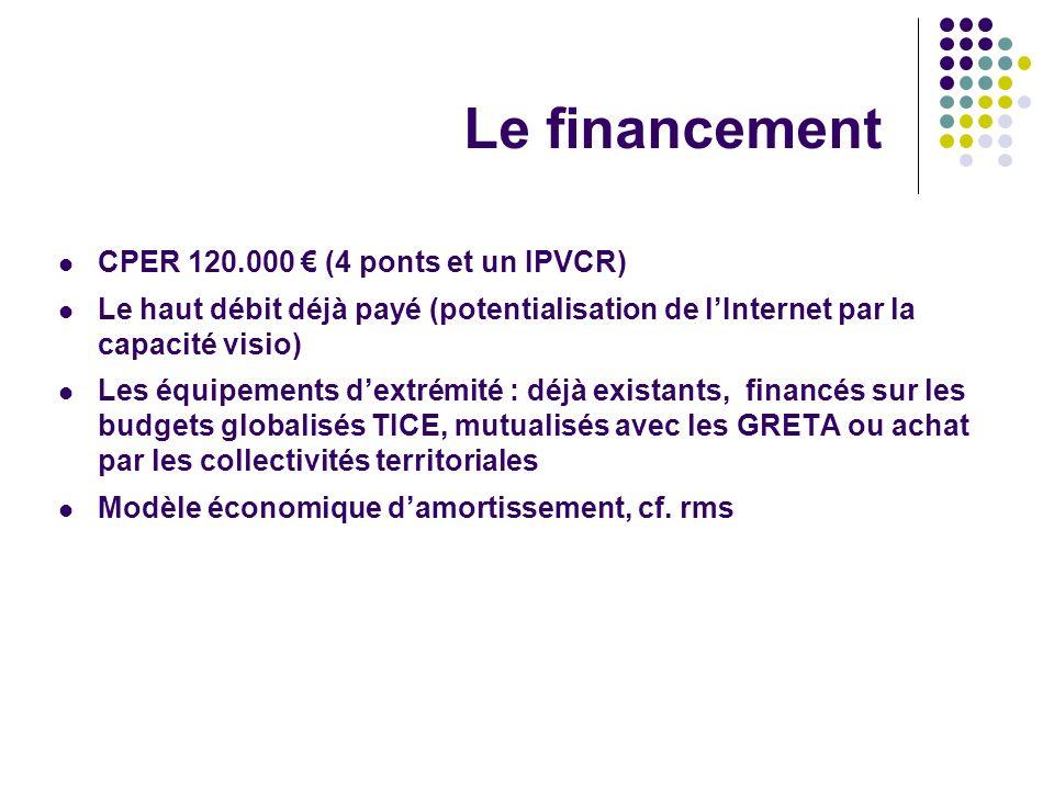 Le financement CPER 120.000 € (4 ponts et un IPVCR)