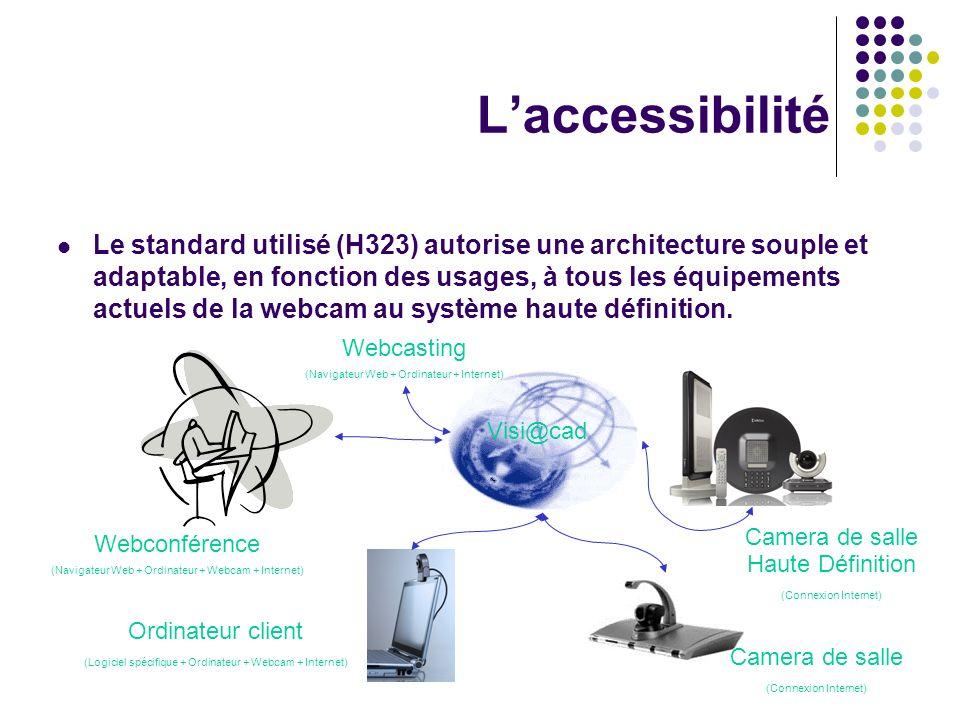 L'accessibilité