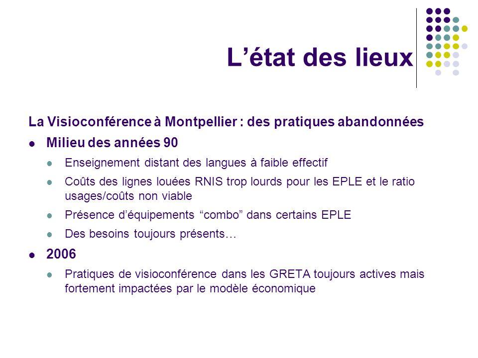 L'état des lieux La Visioconférence à Montpellier : des pratiques abandonnées. Milieu des années 90.