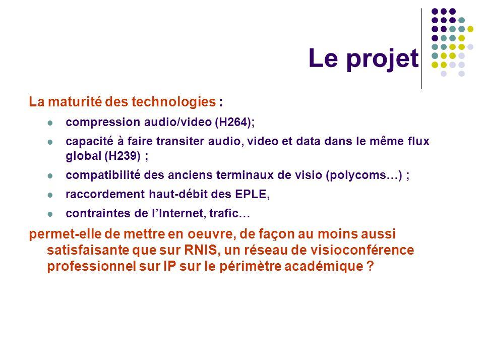 Le projet La maturité des technologies :
