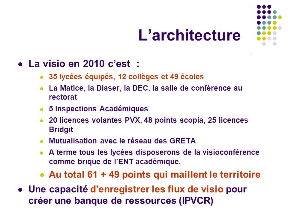 L'architecture La visio en 2010 c'est :